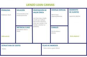 lienzo-lean-canvas-de-ash-maurya-800x524